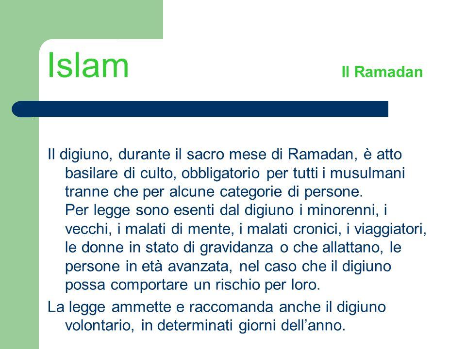 Islam Il Ramadan