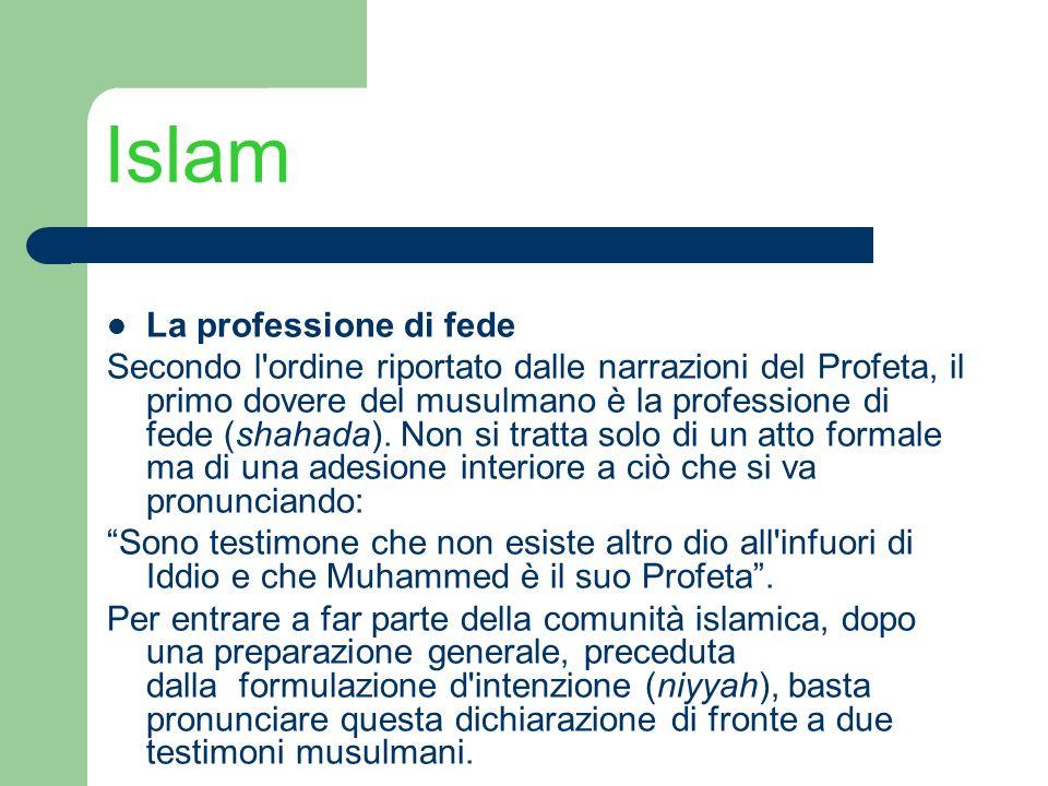 Islam La professione di fede