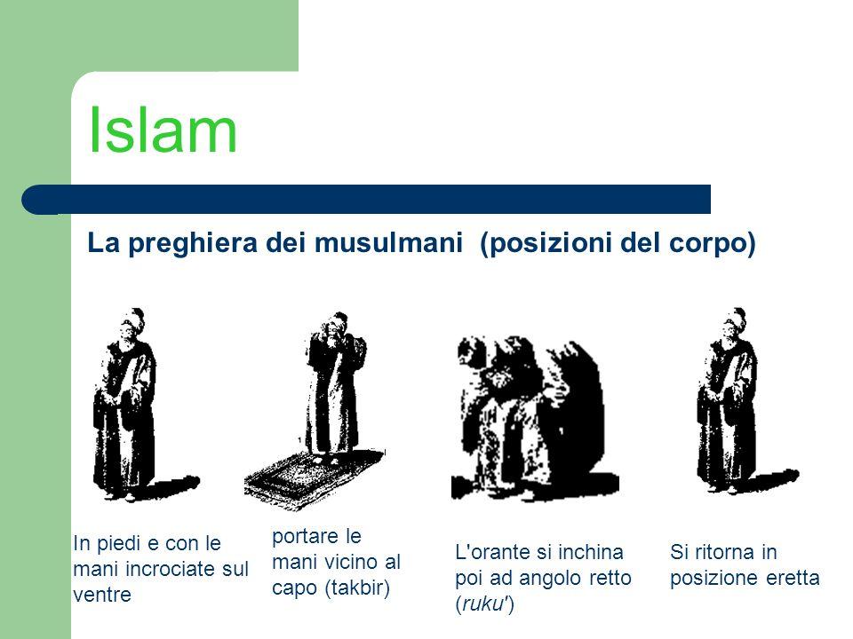 Islam La preghiera dei musulmani (posizioni del corpo)