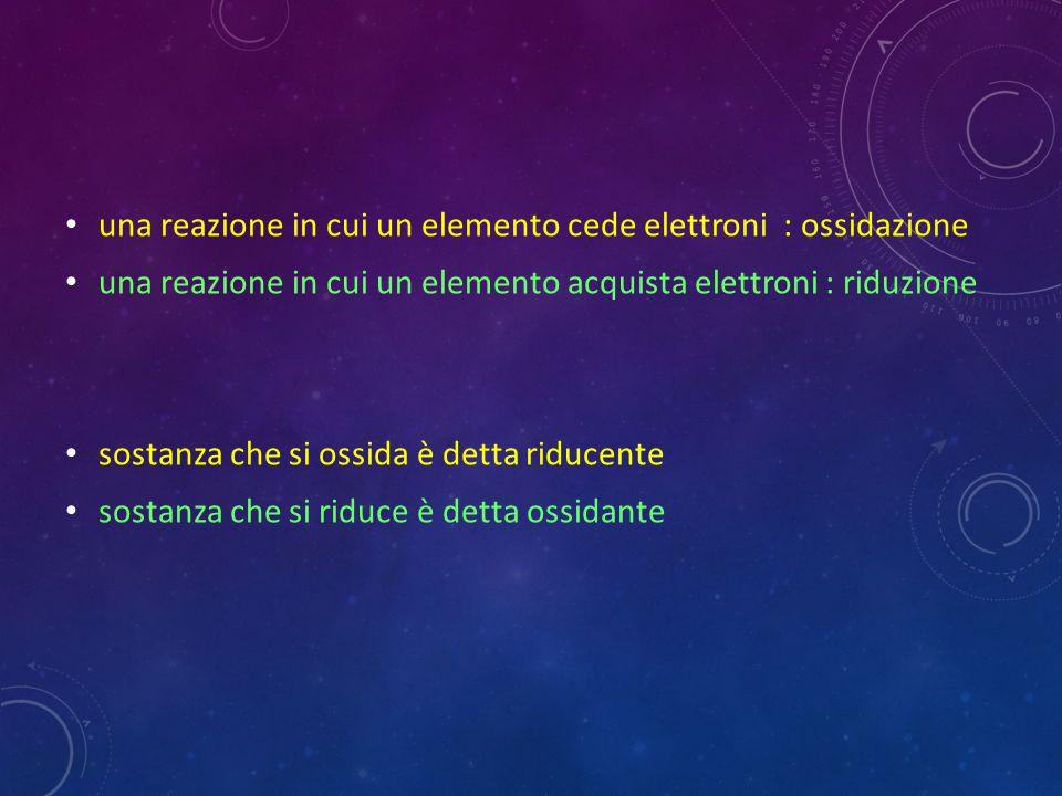 una reazione in cui un elemento cede elettroni : ossidazione