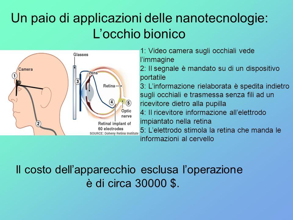 Un paio di applicazioni delle nanotecnologie: L'occhio bionico