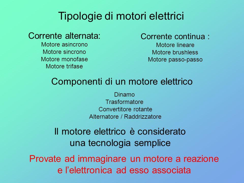 Tipologie di motori elettrici