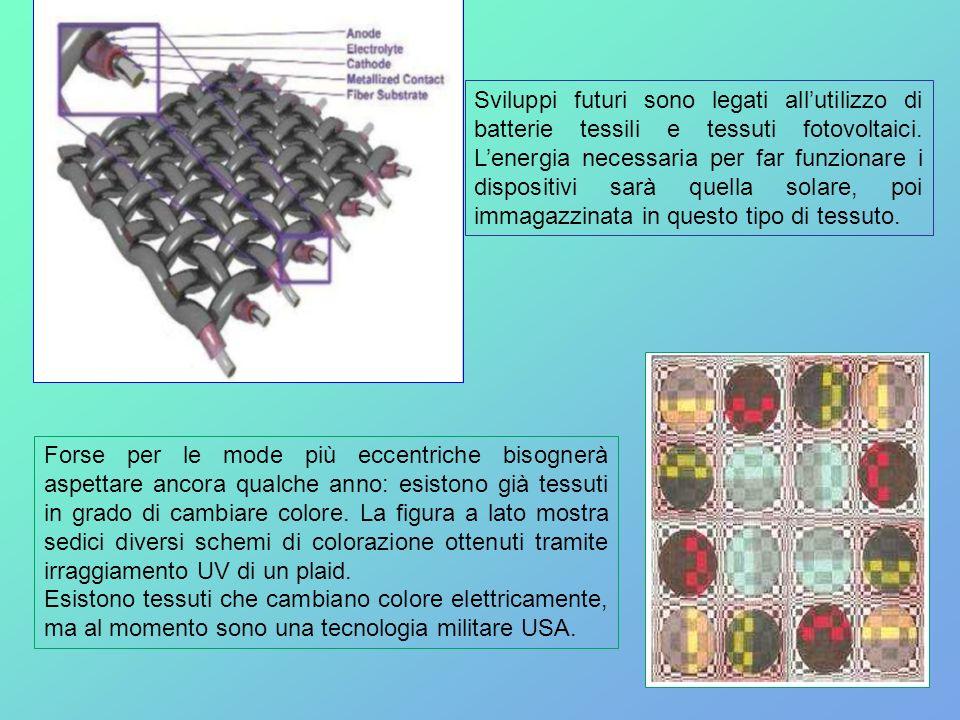 Sviluppi futuri sono legati all'utilizzo di batterie tessili e tessuti fotovoltaici. L'energia necessaria per far funzionare i dispositivi sarà quella solare, poi immagazzinata in questo tipo di tessuto.