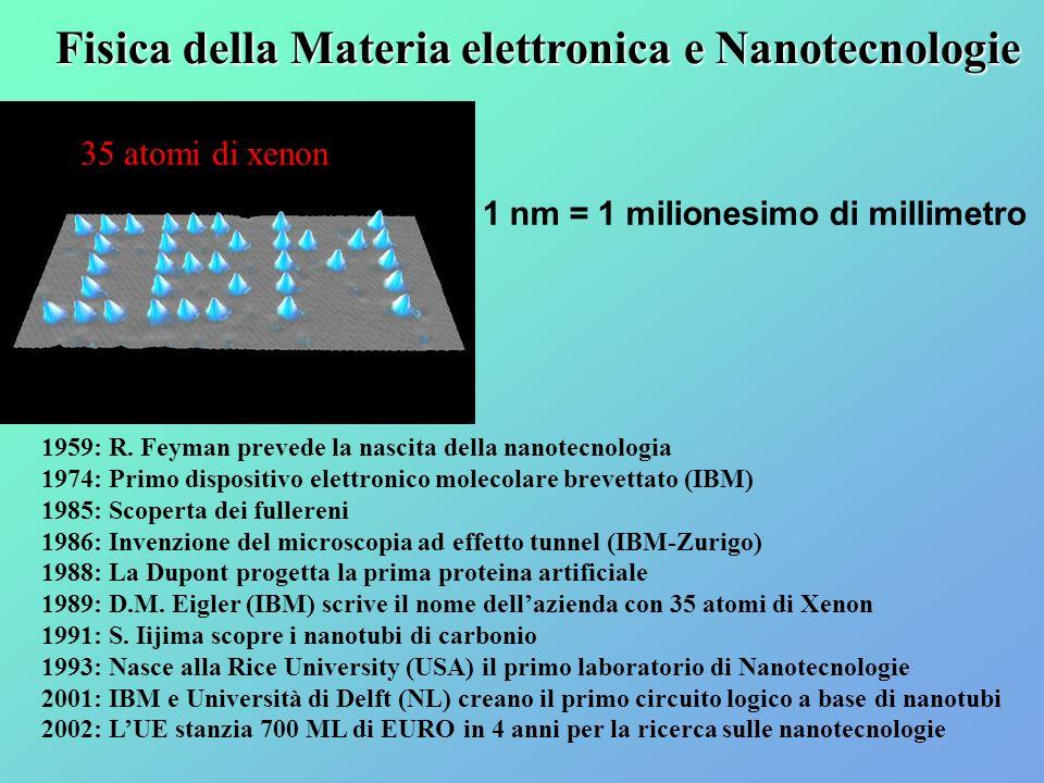 Fisica della Materia elettronica e Nanotecnologie