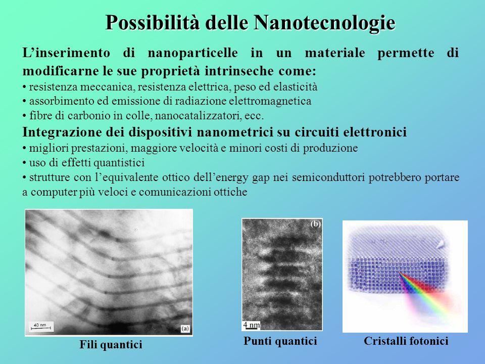 Possibilità delle Nanotecnologie