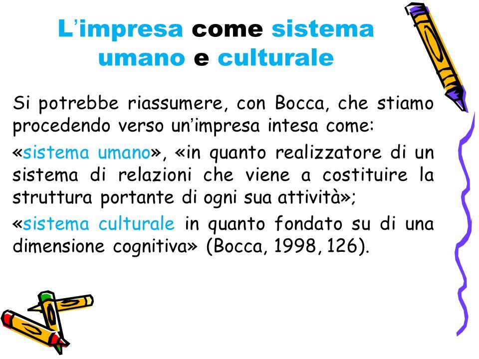 L'impresa come sistema umano e culturale