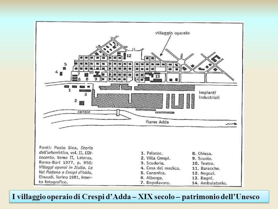 I villaggio operaio di Crespi d'Adda – XIX secolo – patrimonio dell'Unesco