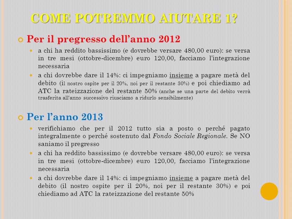 COME POTREMMO AIUTARE 1 Per il pregresso dell'anno 2012