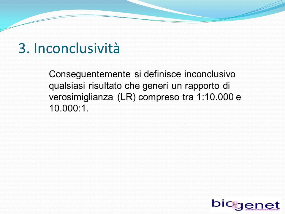 3. Inconclusività