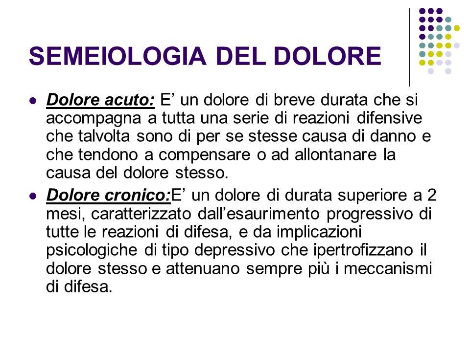 SEMEIOLOGIA DEL DOLORE