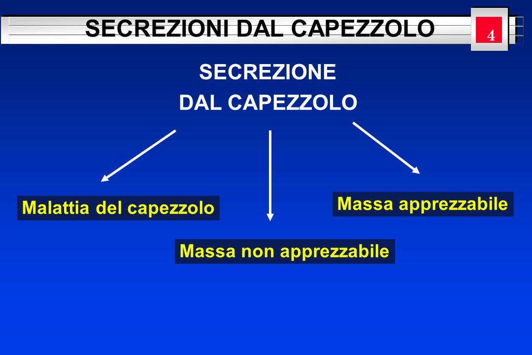 SECREZIONI DAL CAPEZZOLO