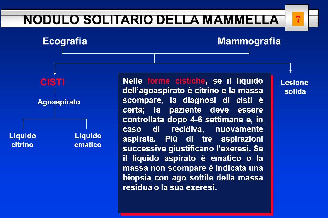 7 Ecografia Mammografia CISTI
