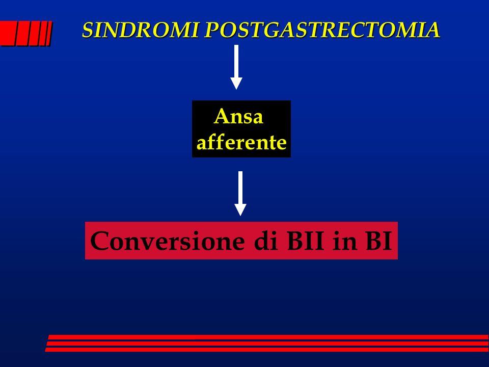 Conversione di BII in BI