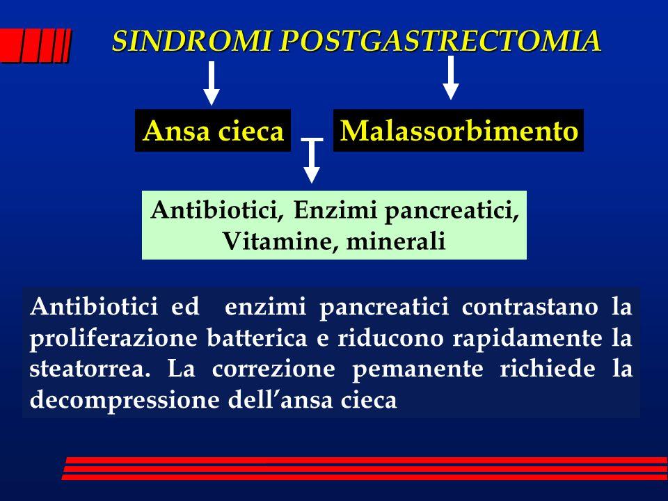 Antibiotici, Enzimi pancreatici,