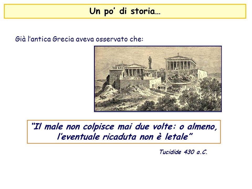 Un po' di storia… Già l'antica Grecia aveva osservato che: