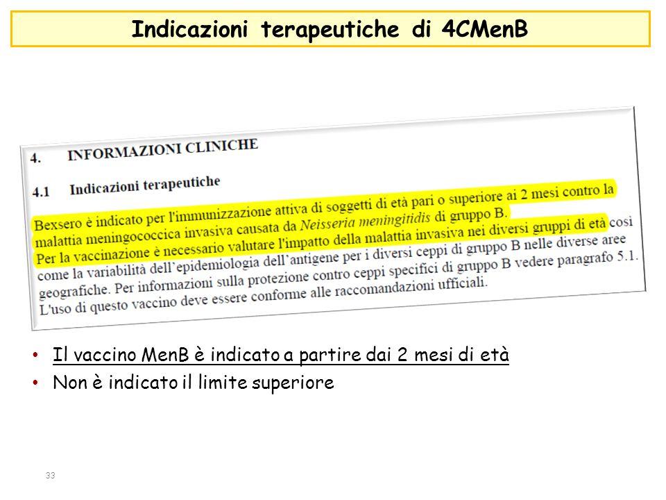 Indicazioni terapeutiche di 4CMenB