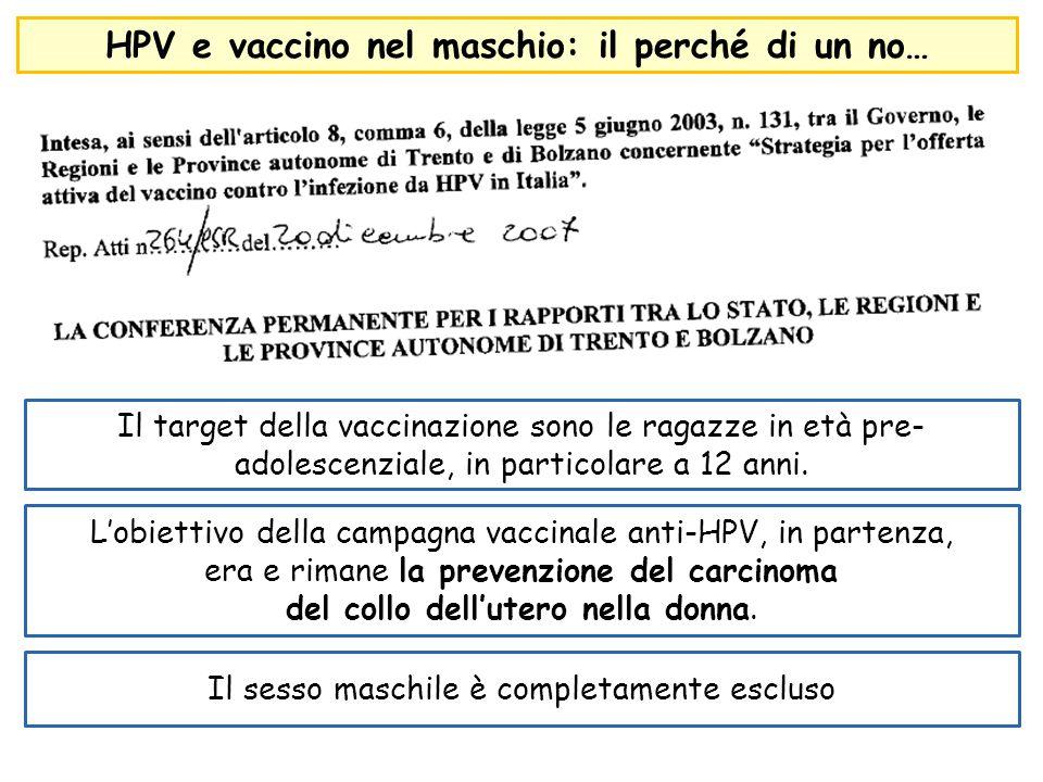 HPV e vaccino nel maschio: il perché di un no…