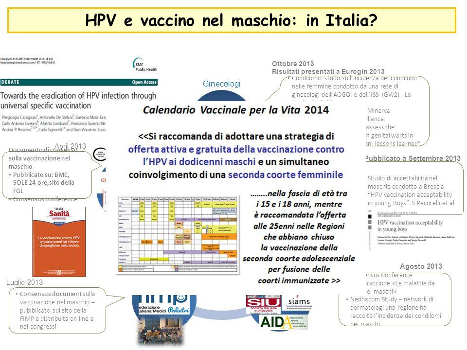 HPV e vaccino nel maschio: in Italia