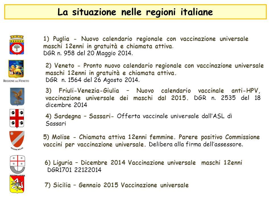 La situazione nelle regioni italiane