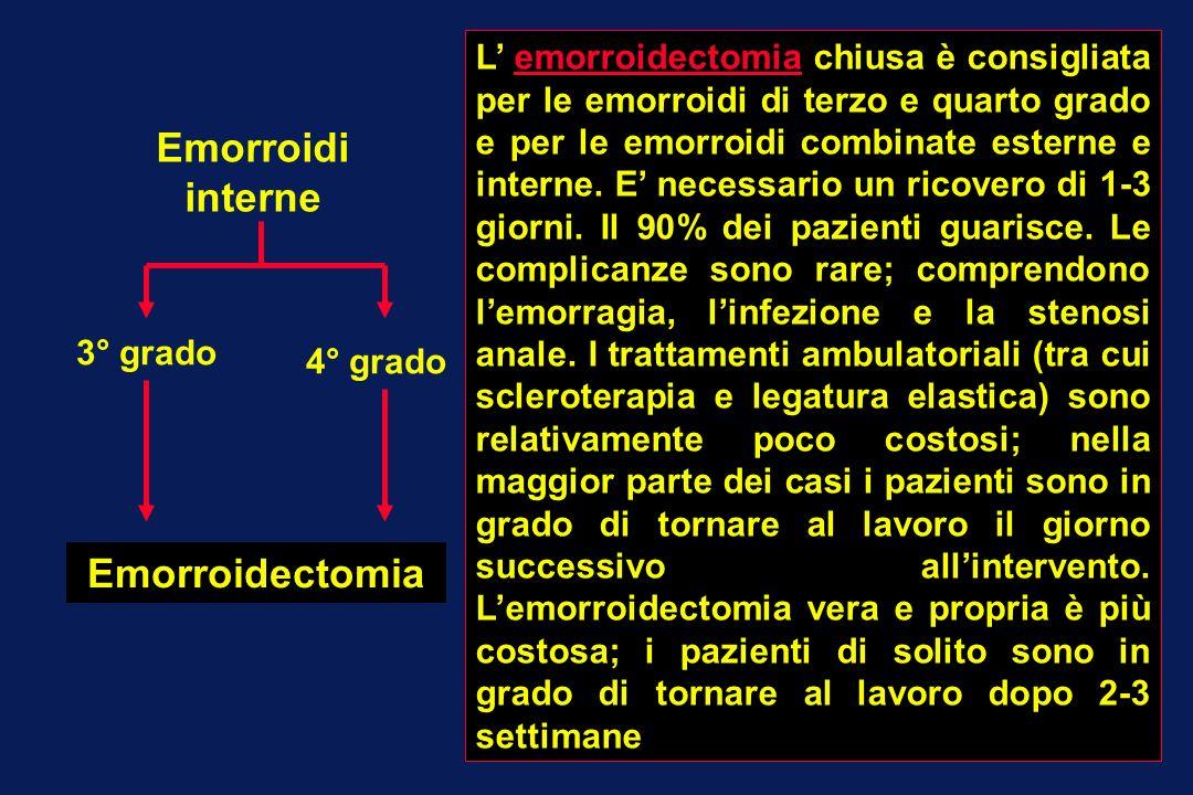 Emorroidi interne Emorroidectomia
