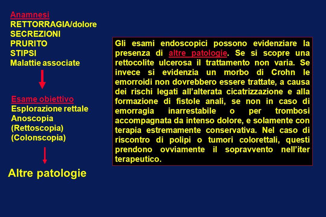 Altre patologie Anamnesi RETTORRAGIA/dolore SECREZIONI PRURITO STIPSI