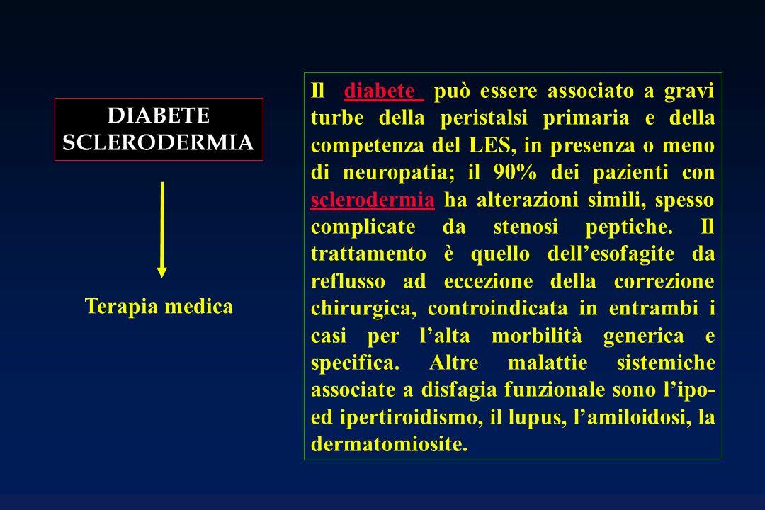 Il diabete può essere associato a gravi turbe della peristalsi primaria e della competenza del LES, in presenza o meno di neuropatia; il 90% dei pazienti con sclerodermia ha alterazioni simili, spesso complicate da stenosi peptiche. Il trattamento è quello dell'esofagite da reflusso ad eccezione della correzione chirurgica, controindicata in entrambi i casi per l'alta morbilità generica e specifica. Altre malattie sistemiche associate a disfagia funzionale sono l'ipo- ed ipertiroidismo, il lupus, l'amiloidosi, la dermatomiosite.