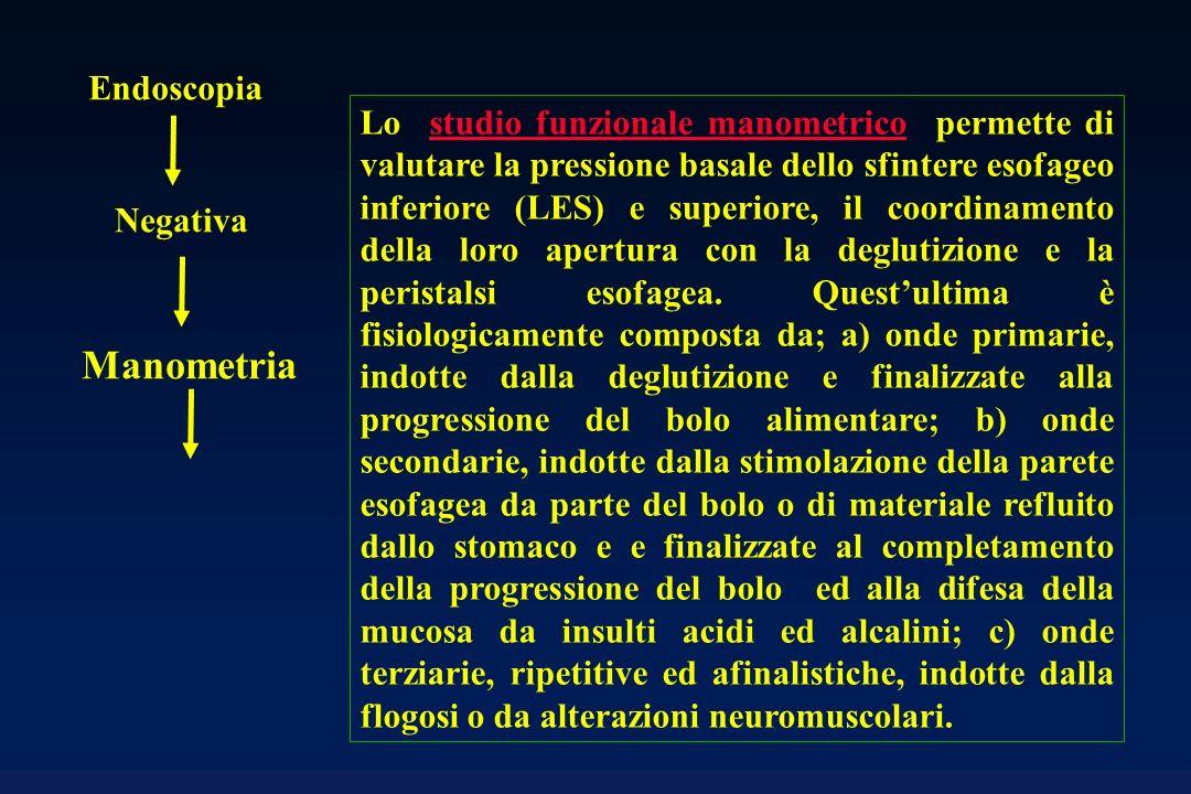 Manometria Endoscopia