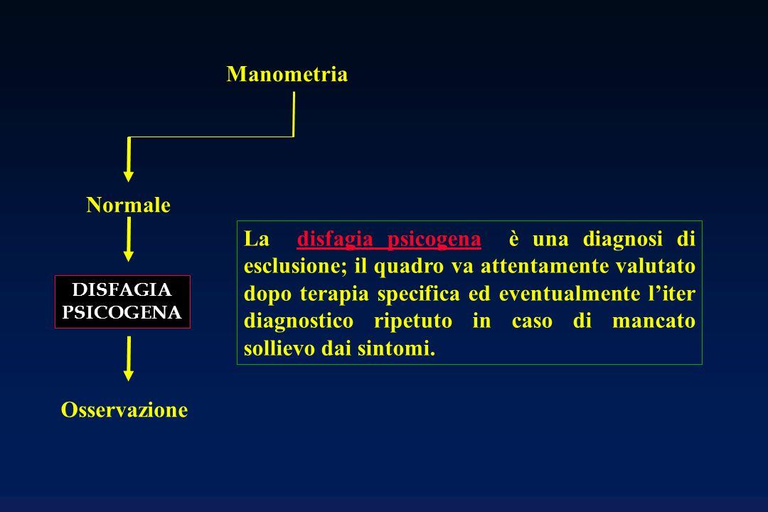 Manometria Normale Osservazione