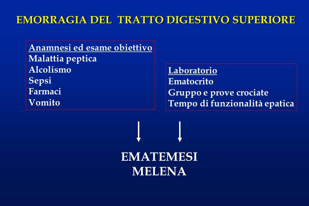 EMATEMESI MELENA Anamnesi ed esame obiettivo Malattia peptica