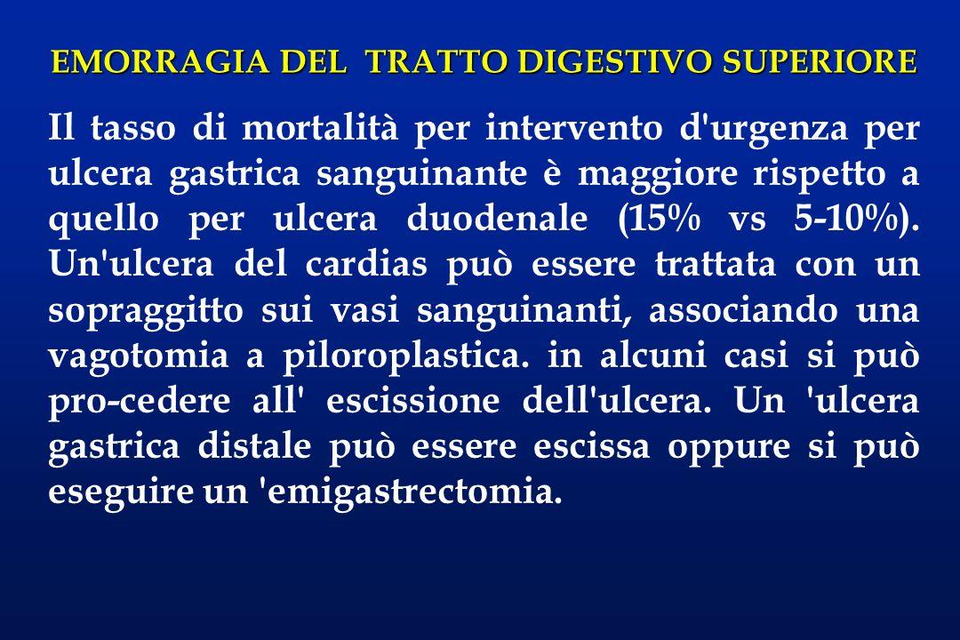 Il tasso di mortalità per intervento d urgenza per ulcera gastrica sanguinante è maggiore rispetto a quello per ulcera duodenale (15% vs 5-10%).