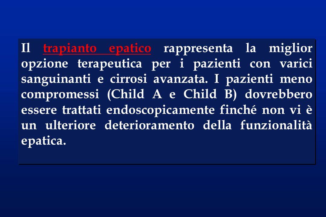 Il trapianto epatico rappresenta la miglior opzione terapeutica per i pazienti con varici sanguinanti e cirrosi avanzata.