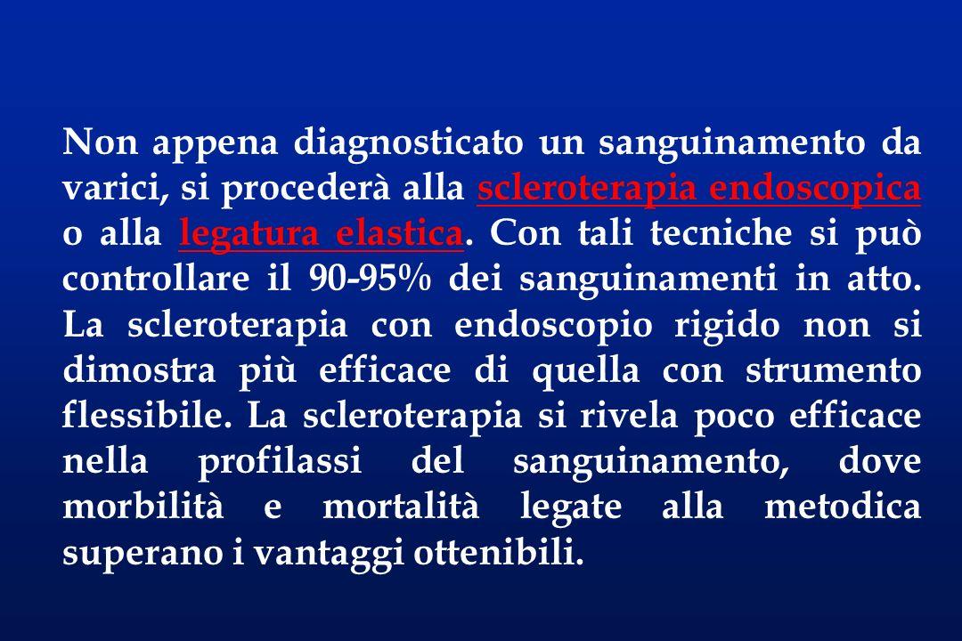 Non appena diagnosticato un sanguinamento da varici, si procederà alla scleroterapia endoscopica o alla legatura elastica.