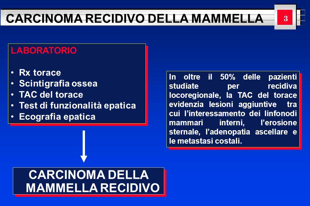 CARCINOMA DELLA MAMMELLA RECIDIVO