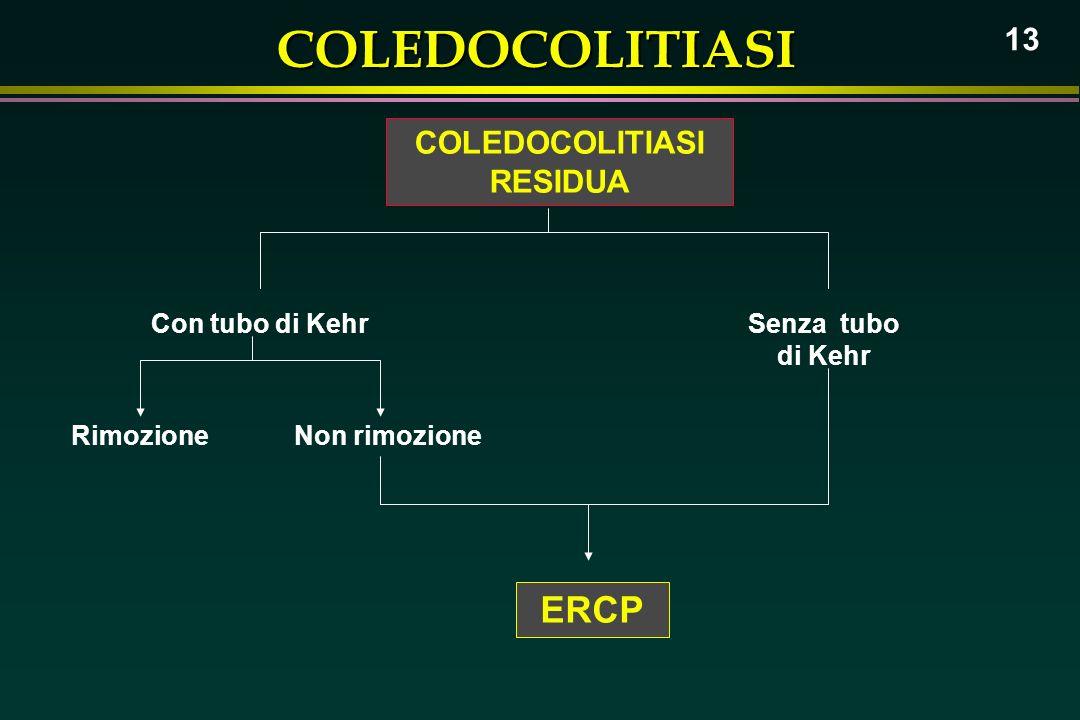 ERCP COLEDOCOLITIASI RESIDUA Con tubo di Kehr Senza tubo di Kehr