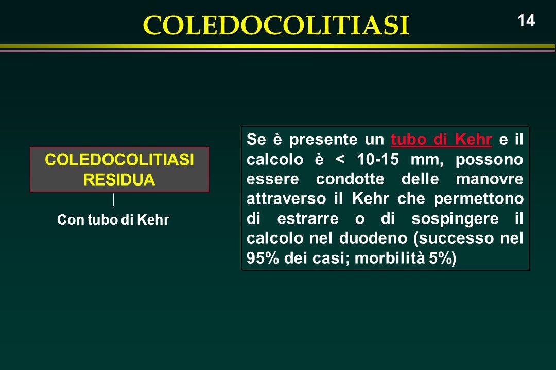 COLEDOCOLITIASI RESIDUA