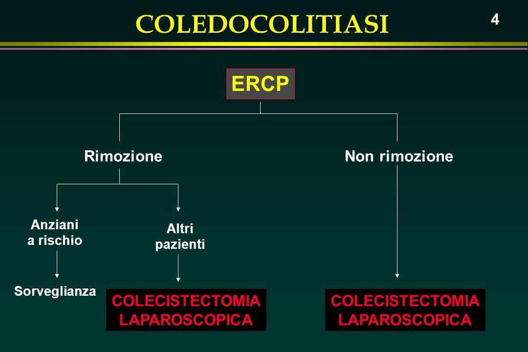 ERCP Rimozione Non rimozione COLECISTECTOMIA LAPAROSCOPICA