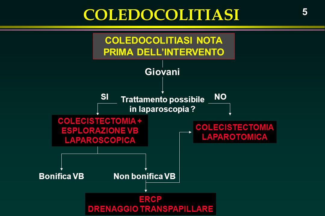 COLEDOCOLITIASI NOTA PRIMA DELL'INTERVENTO Giovani