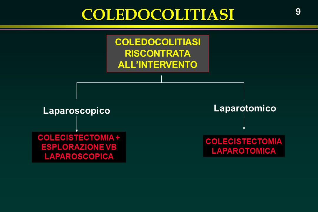RISCONTRATA ALL'INTERVENTO COLECISTECTOMIA + ESPLORAZIONE VB