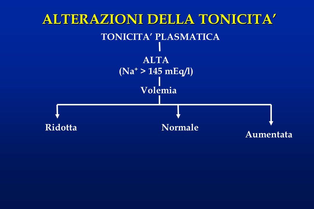 TONICITA' PLASMATICA ALTA (Na+ > 145 mEq/l) Volemia Ridotta Normale Aumentata