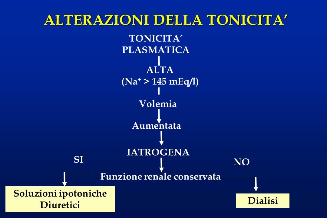 TONICITA' PLASMATICA ALTA. (Na+ > 145 mEq/l) Volemia. Aumentata. IATROGENA. SI. NO. Funzione renale conservata.