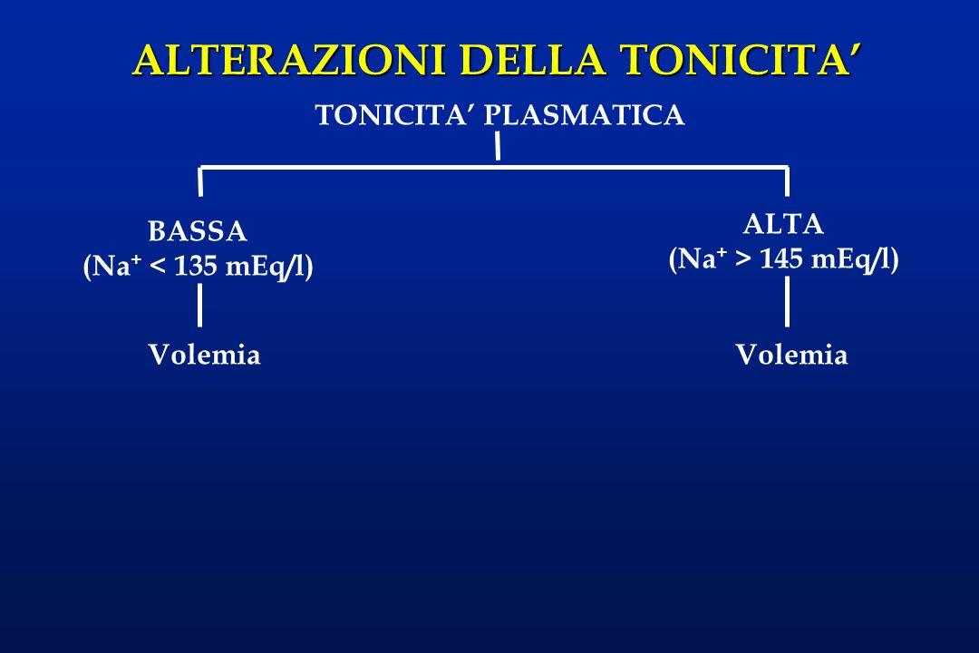 TONICITA' PLASMATICA ALTA (Na+ > 145 mEq/l) BASSA (Na+ < 135 mEq/l) Volemia Volemia