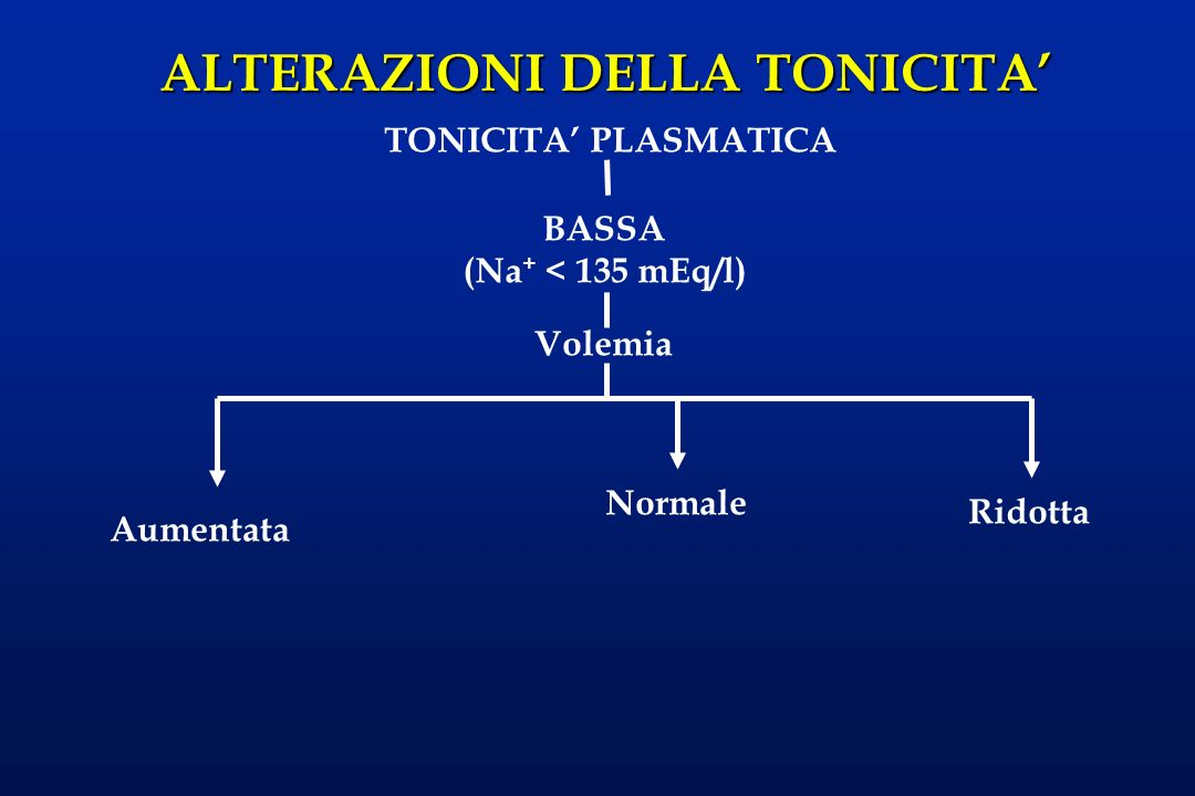 TONICITA' PLASMATICA BASSA (Na+ < 135 mEq/l) Volemia Normale Ridotta Aumentata