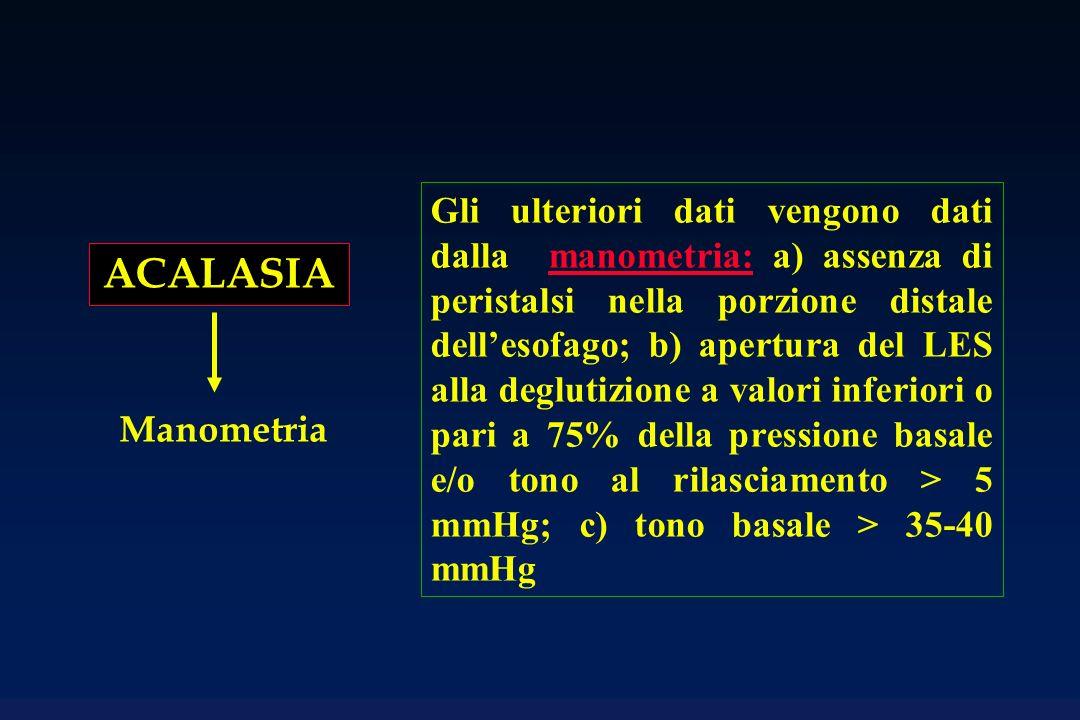 Gli ulteriori dati vengono dati dalla manometria: a) assenza di peristalsi nella porzione distale dell'esofago; b) apertura del LES alla deglutizione a valori inferiori o pari a 75% della pressione basale e/o tono al rilasciamento > 5 mmHg; c) tono basale > 35-40 mmHg
