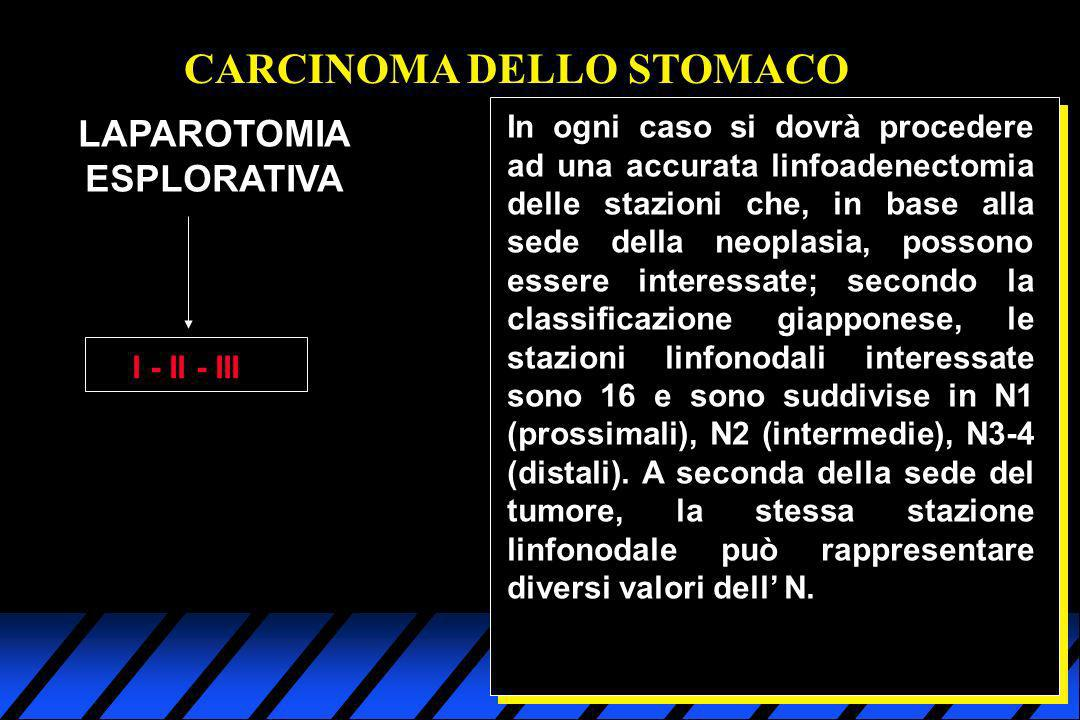 CARCINOMA DELLO STOMACO