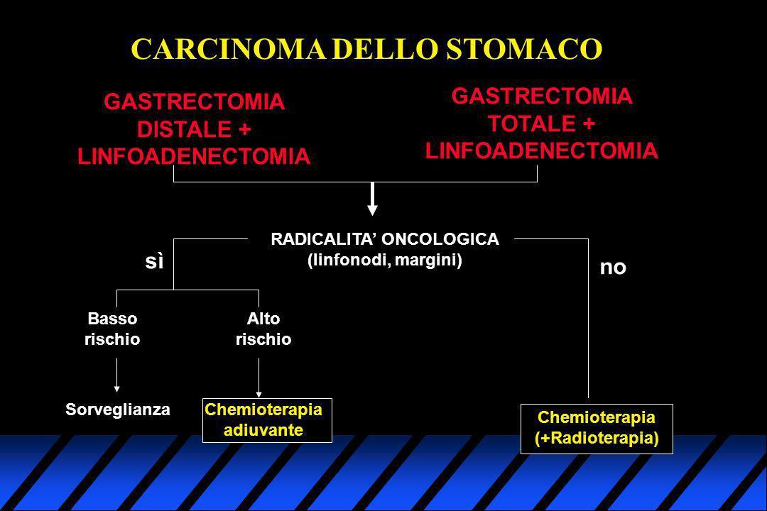 CARCINOMA DELLO STOMACO RADICALITA' ONCOLOGICA