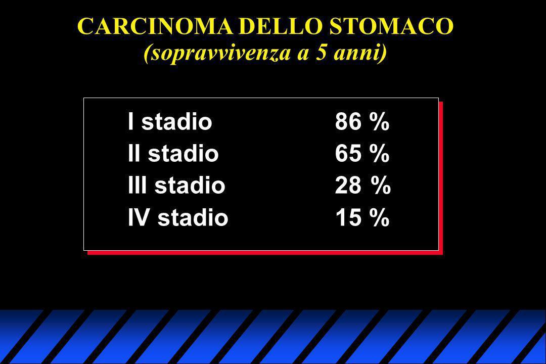 CARCINOMA DELLO STOMACO (sopravvivenza a 5 anni)
