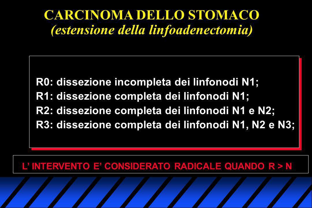 CARCINOMA DELLO STOMACO (estensione della linfoadenectomia)