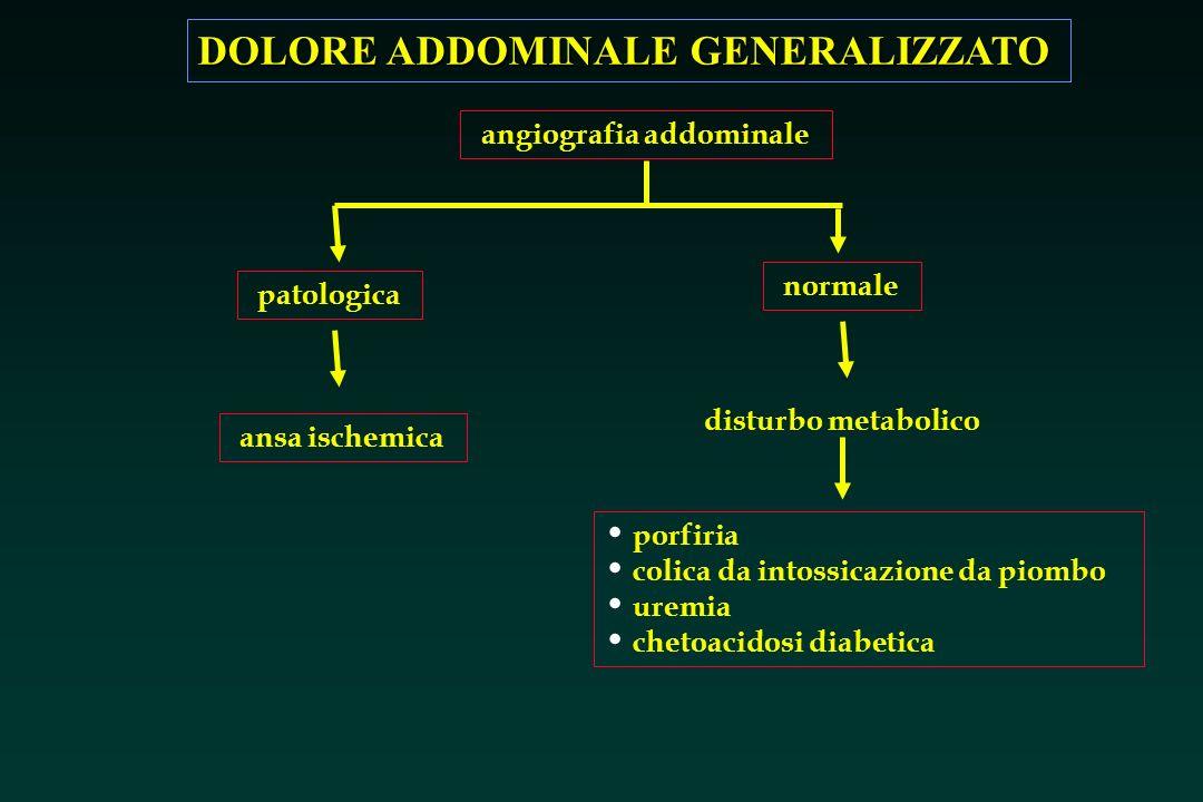 angiografia addominale