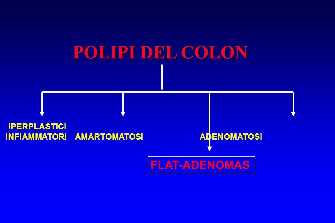 POLIPI DEL COLON FLAT-ADENOMAS IPERPLASTICI