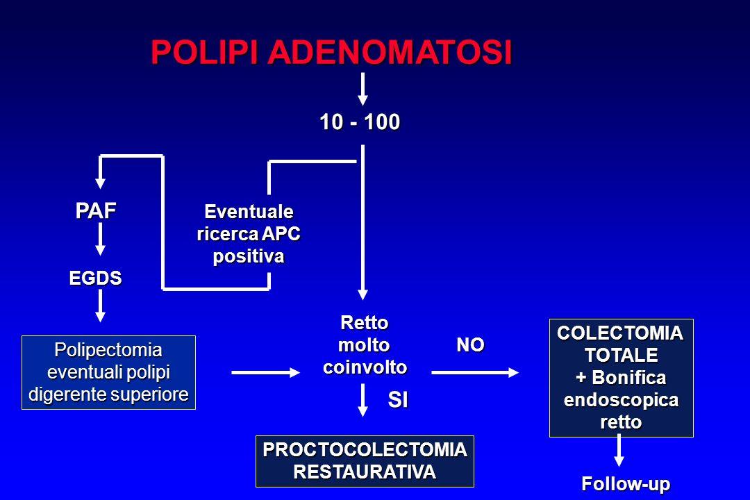 POLIPI ADENOMATOSI 10 - 100 PAF SI Eventuale ricerca APC positiva EGDS